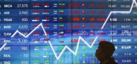 simulasi trading saham